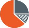 icon_service_taxplanning